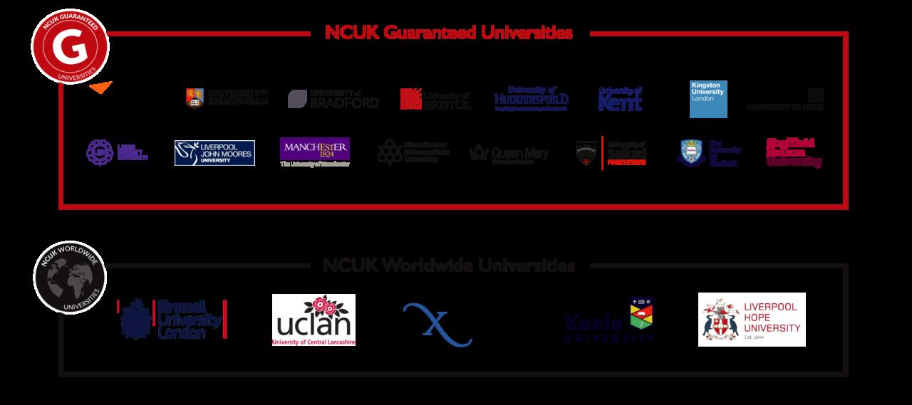 Master's Preparation Universitäten