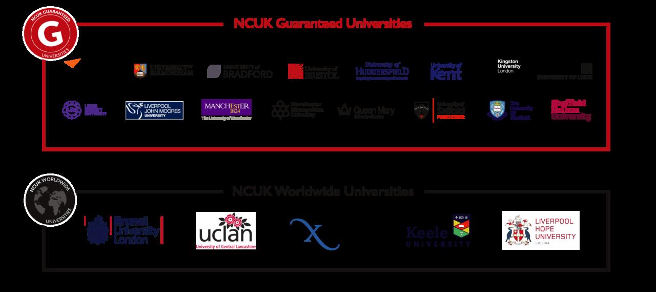 Universidades de Preparação de Mestrado