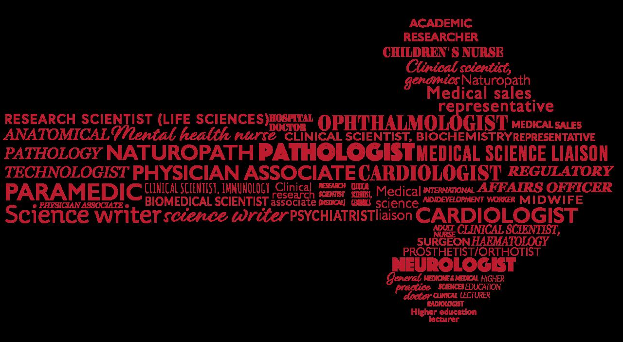 Medicine & Medical Sciences